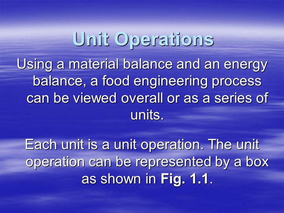 View of a Unit Process