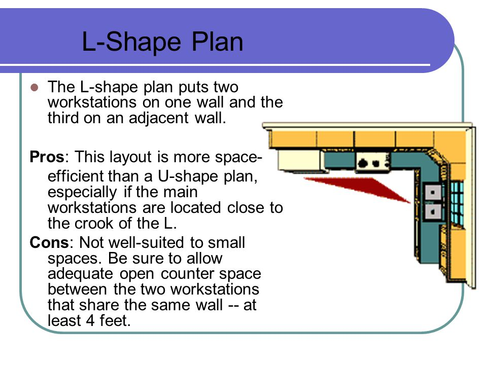 L-Shape Plan The L-shape plan puts two workstations on one wall and the third on an adjacent wall.