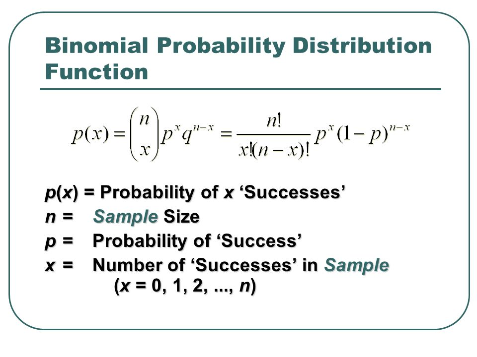 Binomial Probability Distribution Function p(x) = Probability of x 'Successes' n=Sample Size p=Probability of 'Success' x=Number of 'Successes' in Sample (x = 0, 1, 2,..., n)