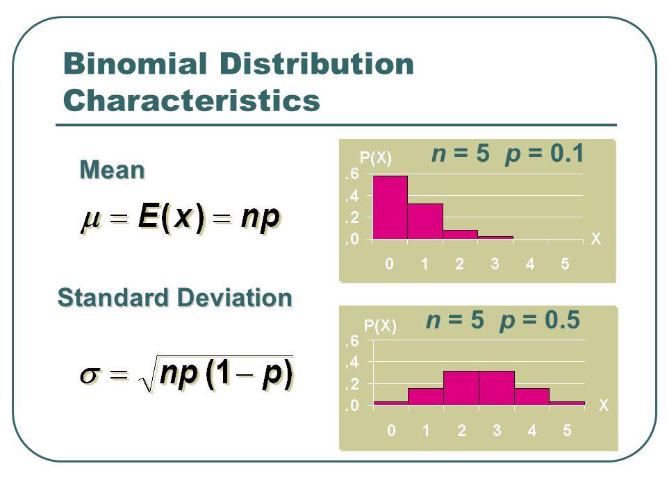 Binomial Distribution Characteristics n = 5 p = 0.5 n = 5 p = 0.1 Mean Standard Deviation