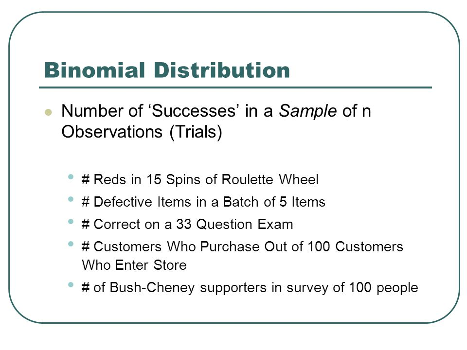 Binomial Distribution Number of 'Successes' in a Sample of n Observations (Trials) # Reds in 15 Spins of Roulette Wheel # Defective Items in a Batch of 5 Items # Correct on a 33 Question Exam # Customers Who Purchase Out of 100 Customers Who Enter Store # of Bush-Cheney supporters in survey of 100 people