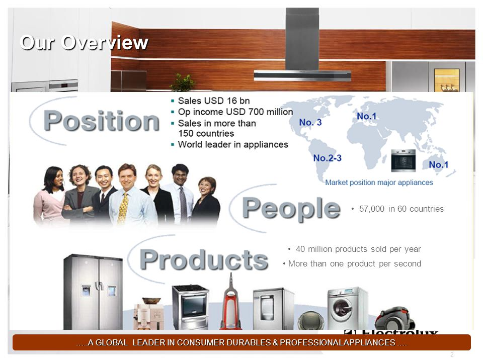 Our Overview 2 …..A GLOBAL LEADER IN CONSUMER DURABLES & PROFESSIONAL APPLIANCES ….