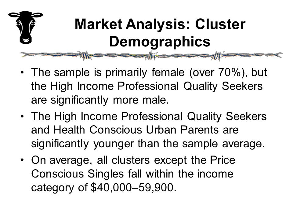 Market Analysis: Cluster Demographics The sample is primarily female (over 70%), but the High Income Professional Quality Seekers are significantly mo