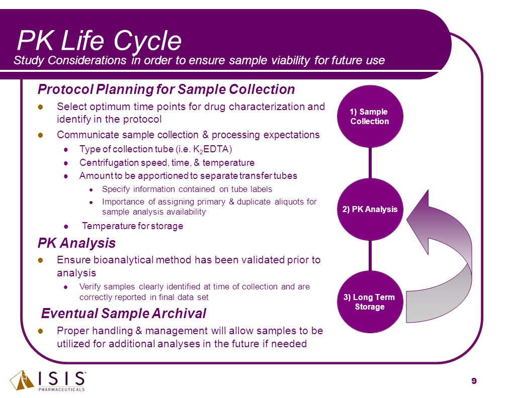 9 PK Life Cycle Protocol Planning for Sample Collection Select optimum time points for drug characterization and identify in the protocol C ommunicate