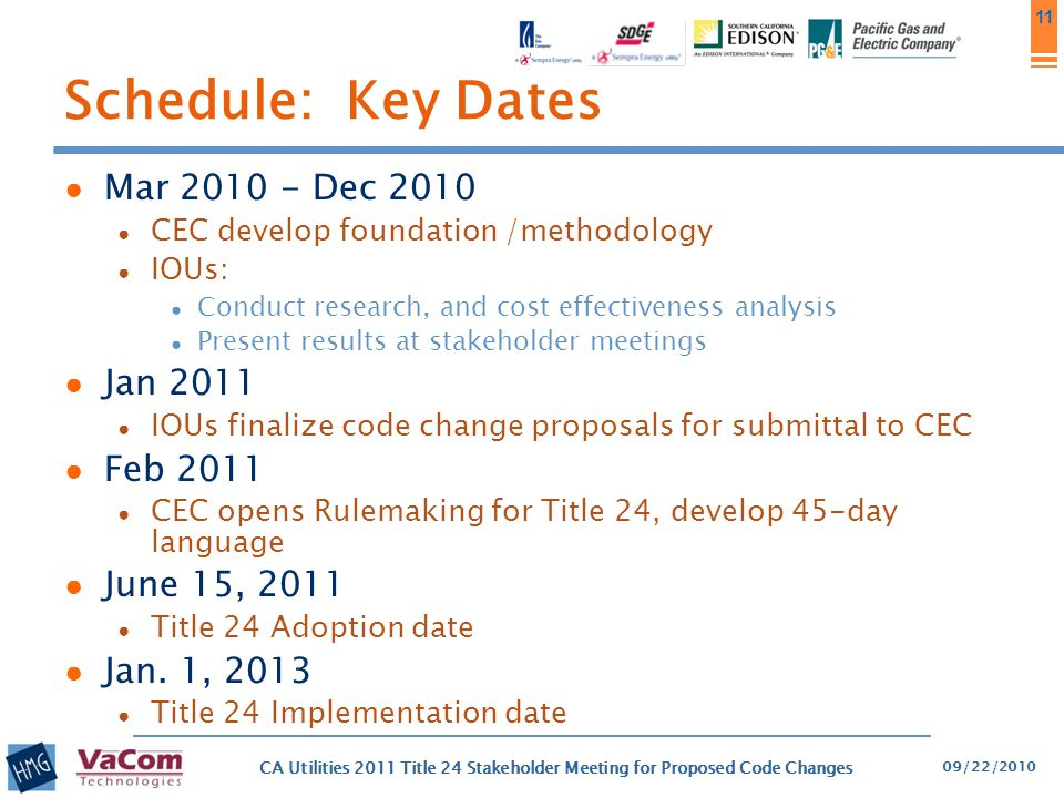 11 Schedule: Key Dates ● Mar 2010 - Dec 2010 ● CEC develop foundation /methodology ● IOUs: ● Conduct research, and cost effectiveness analysis ● Prese