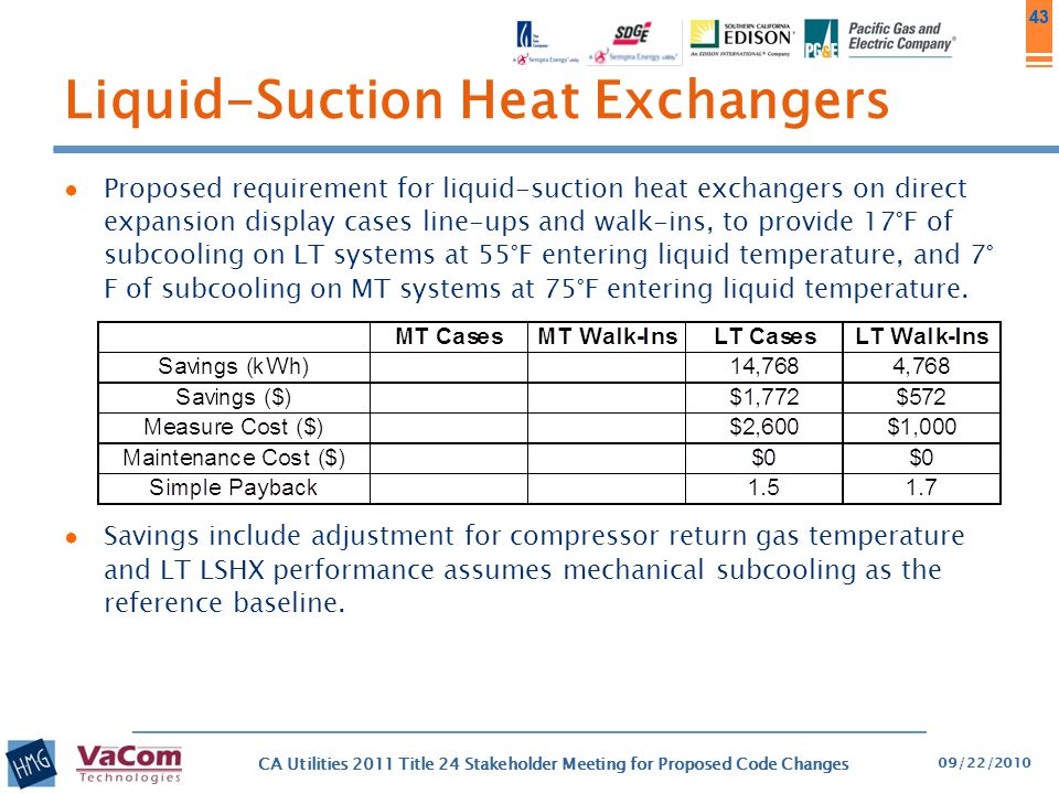 43 Liquid-Suction Heat Exchangers ● Proposed requirement for liquid-suction heat exchangers on direct expansion display cases line-ups and walk-ins, t