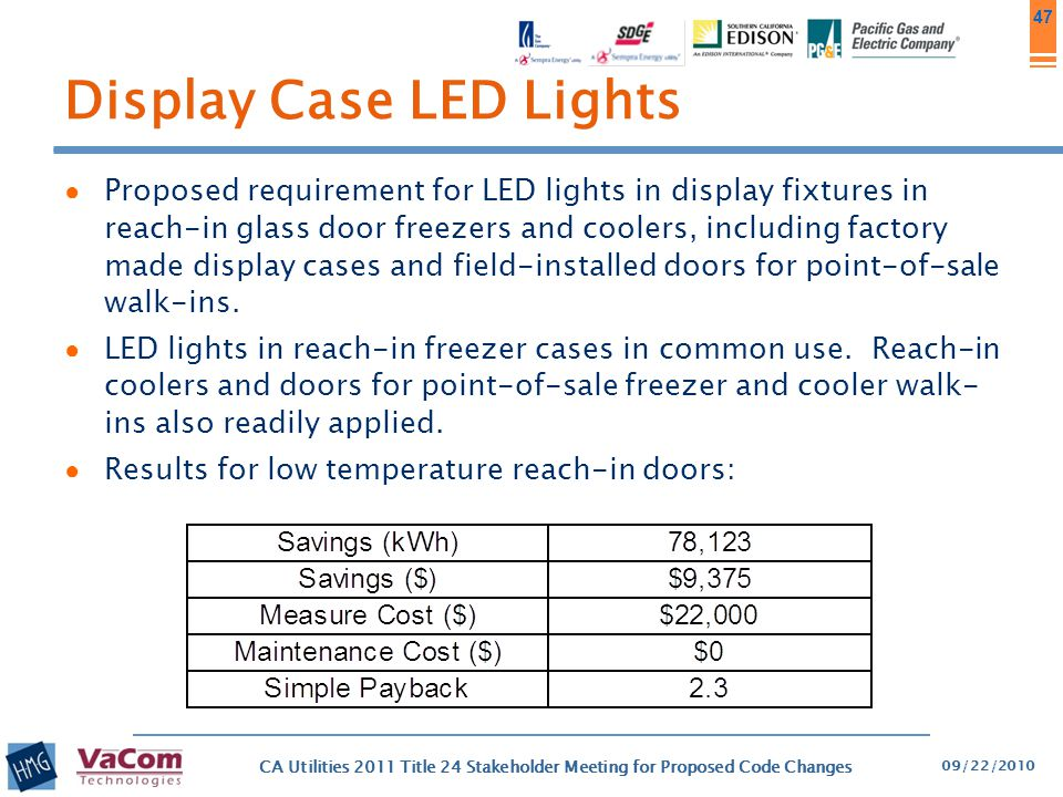 47 Display Case LED Lights ● Proposed requirement for LED lights in display fixtures in reach-in glass door freezers and coolers, including factory ma