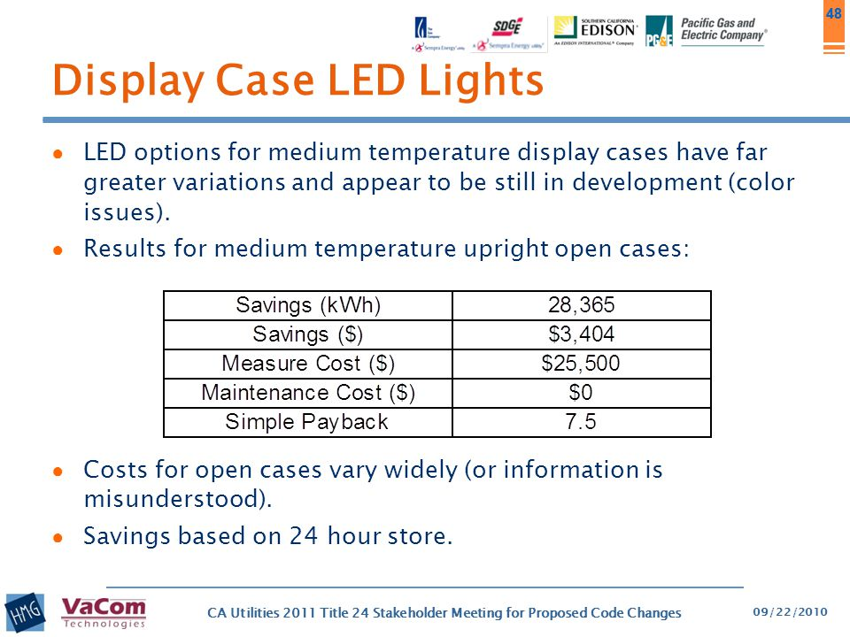 48 Display Case LED Lights ● LED options for medium temperature display cases have far greater variations and appear to be still in development (color