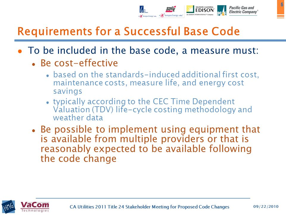 5 Requirements for a Successful Base Code ● To be included in the base code, a measure must: ● Be cost-effective ● based on the standards-induced addi