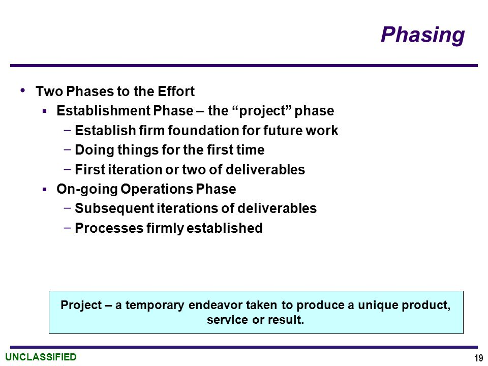 UNCLASSIFIED Phasing Two Phases to the Effort  Establishment Phase – the project phase ­ Establish firm foundation for future work ­ Doing things for the first time ­ First iteration or two of deliverables  On-going Operations Phase ­ Subsequent iterations of deliverables ­ Processes firmly established 19 Project – a temporary endeavor taken to produce a unique product, service or result.