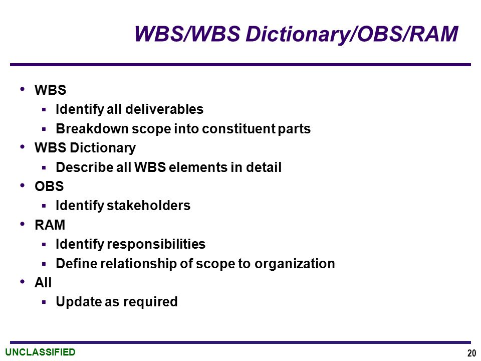 UNCLASSIFIED WBS/WBS Dictionary/OBS/RAM WBS  Identify all deliverables  Breakdown scope into constituent parts WBS Dictionary  Describe all WBS elements in detail OBS  Identify stakeholders RAM  Identify responsibilities  Define relationship of scope to organization All  Update as required 20