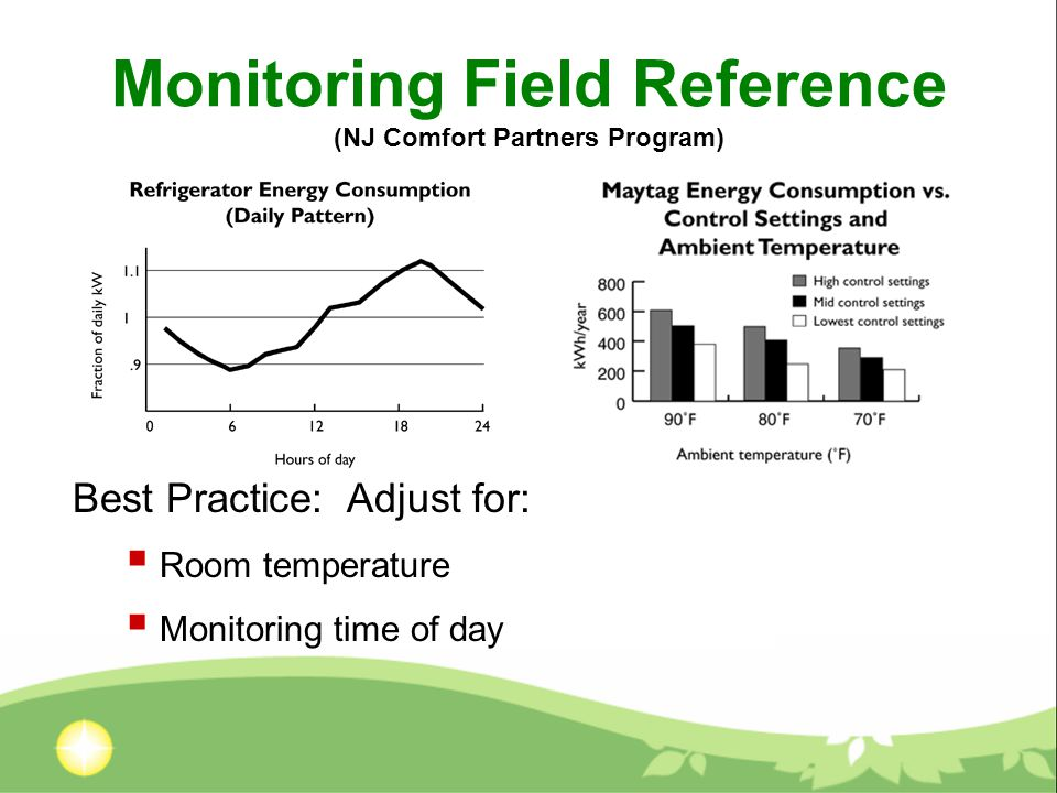Monitoring Field Reference (NJ Comfort Partners Program) Best Practice: Adjust for:  Room temperature  Monitoring time of day
