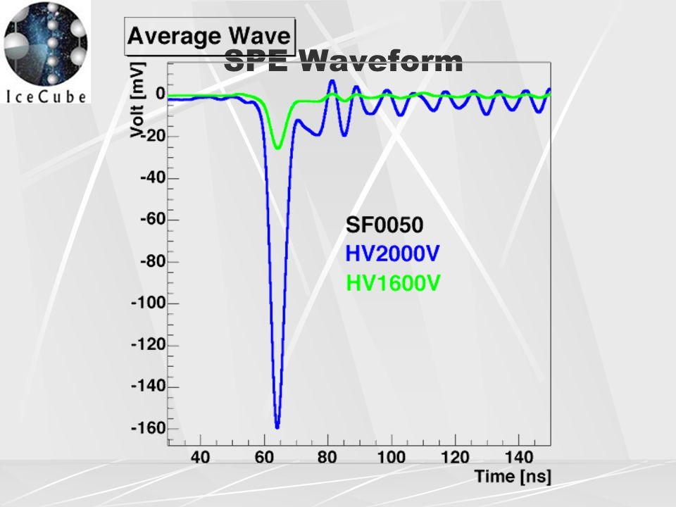 SPE Waveform