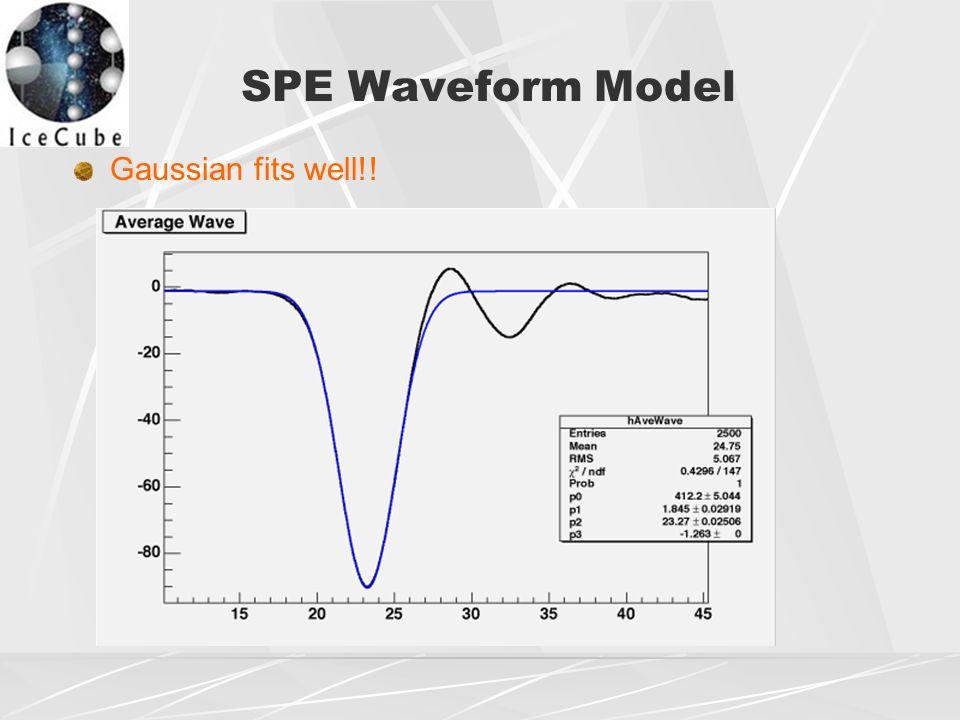 SPE Waveform Model Gaussian fits well!!