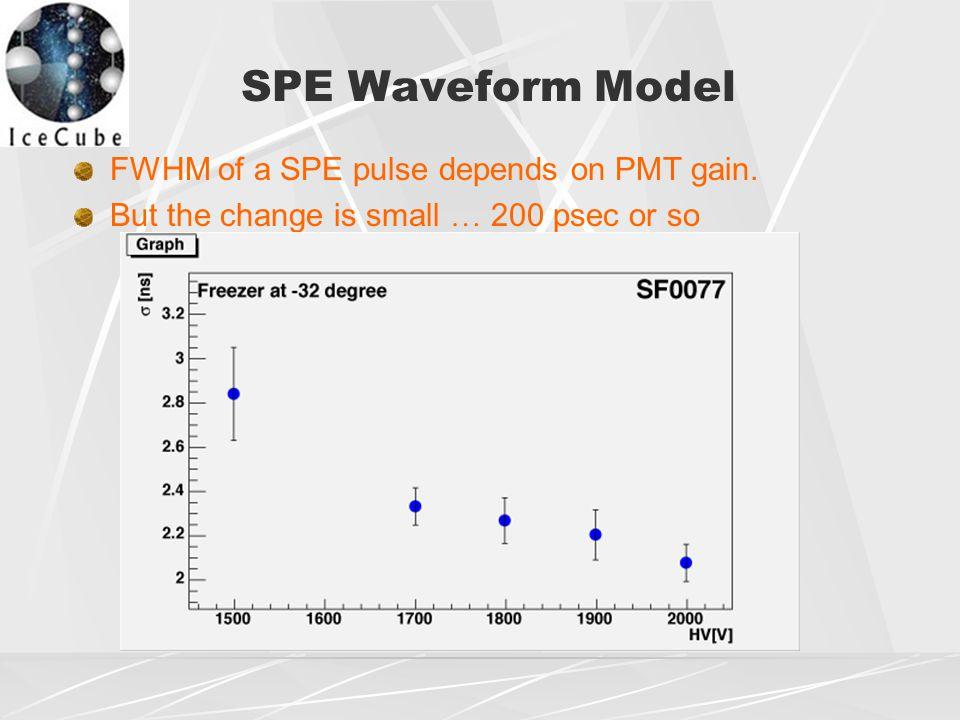 SPE Waveform Model FWHM of a SPE pulse depends on PMT gain.