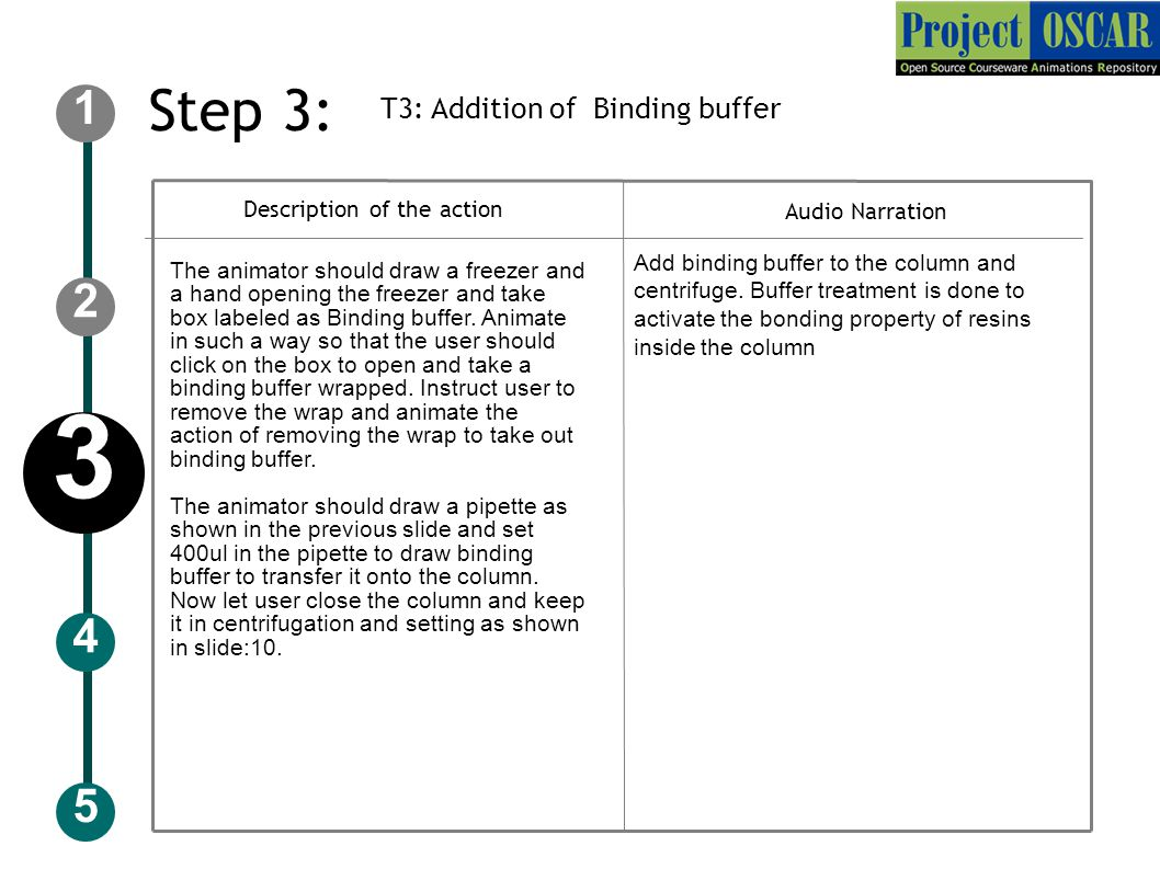 Step 3: Audio Narration Description of the action T3: Addition of Binding buffer 5 2 1 4 3 The animator should draw a freezer and a hand opening the freezer and take box labeled as Binding buffer.