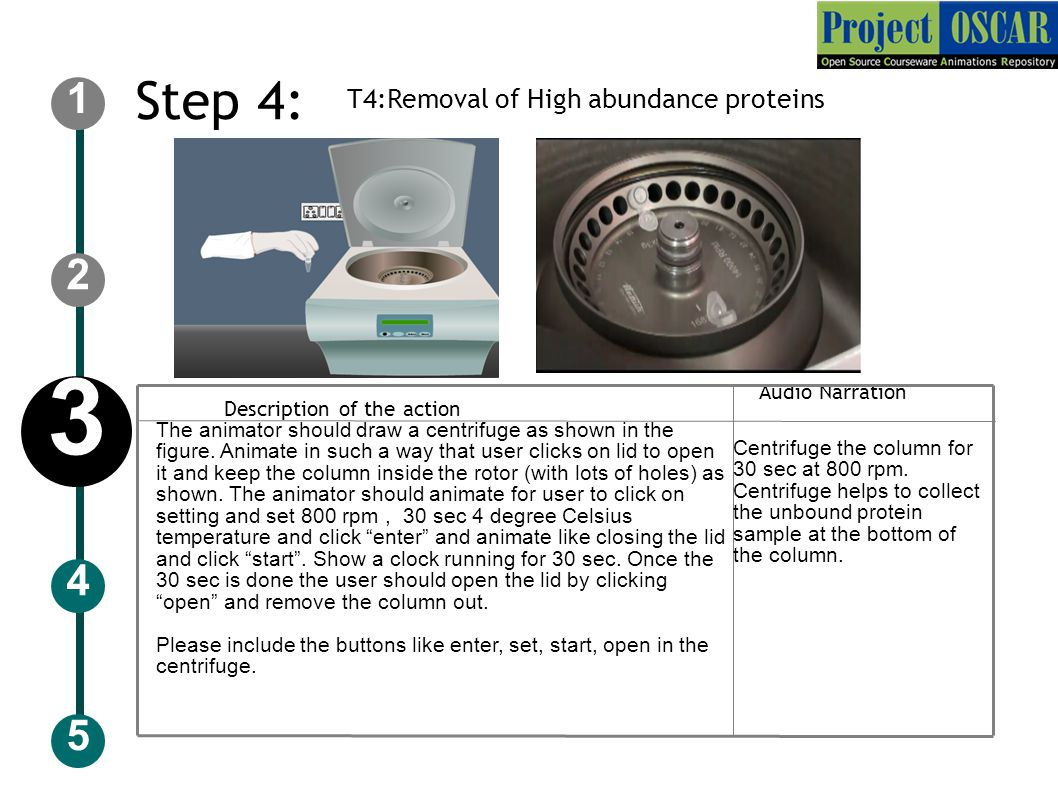 Step 4: Audio Narration ‏ Description of the action T4:Removal of High abundance proteins 5 2 1 4 3 The animator should draw a centrifuge as shown in the figure.