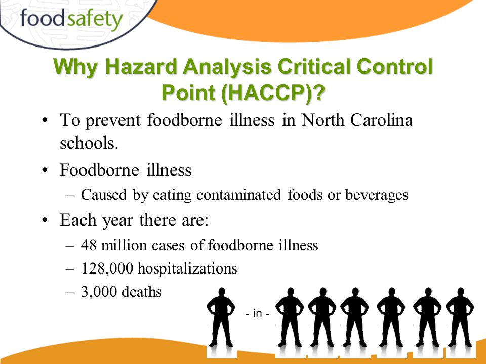 Why Hazard Analysis Critical Control Point (HACCP).