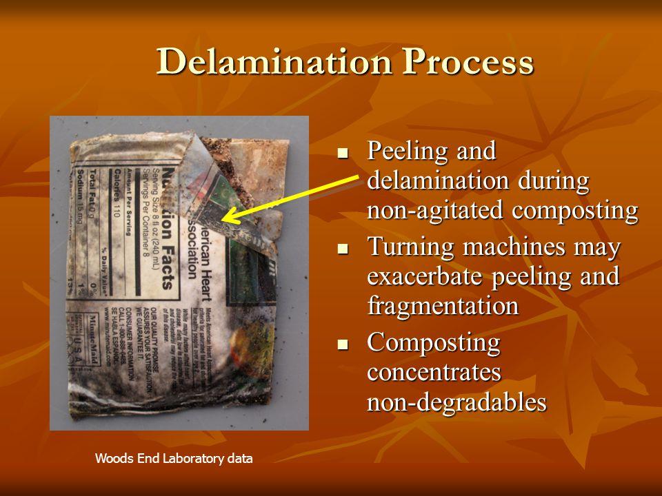 Peeling and delamination during non-agitated composting Peeling and delamination during non-agitated composting Turning machines may exacerbate peelin