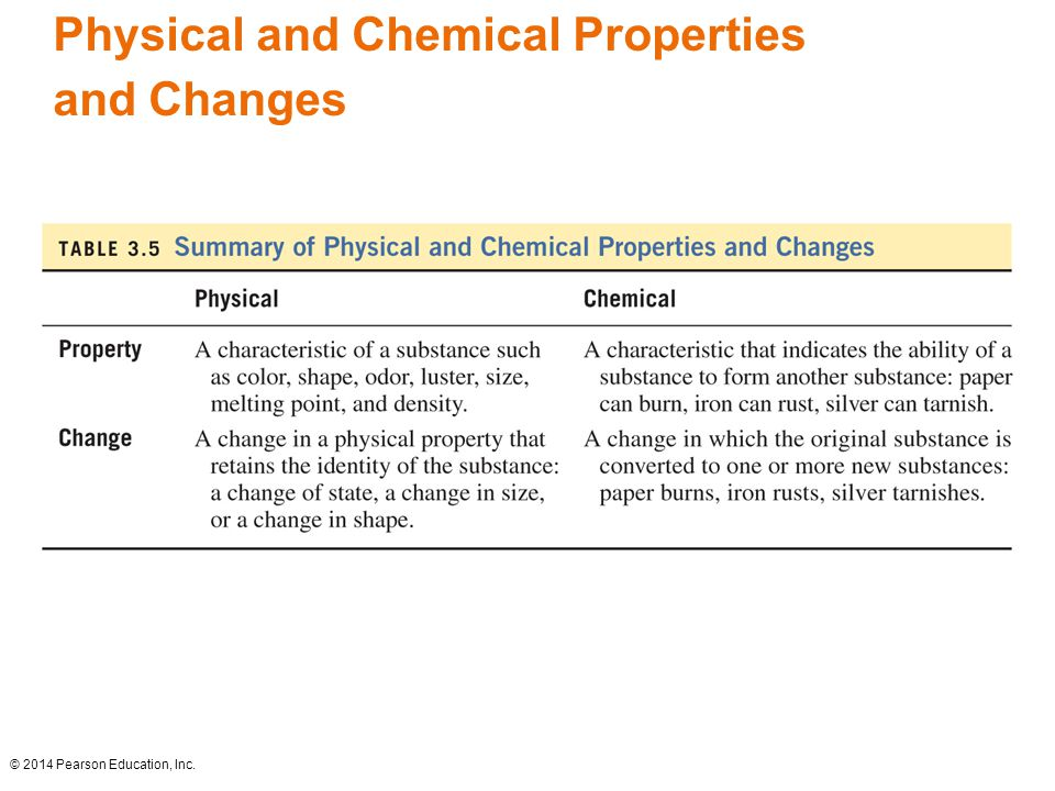 © 2014 Pearson Education, Inc. Physical and Chemical Properties and Changes