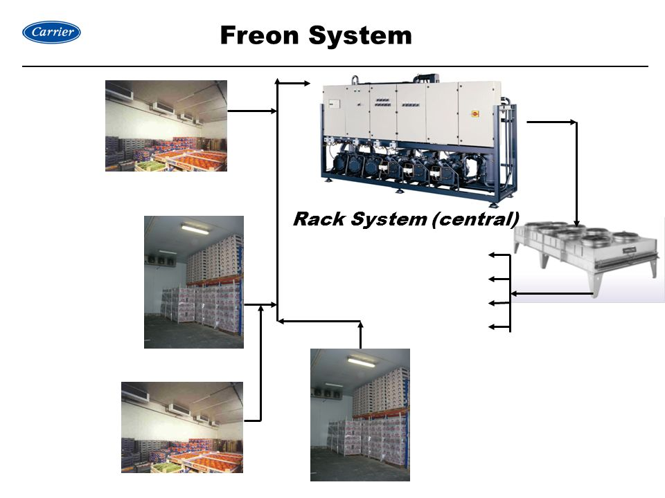 Rack System (central) Freon System