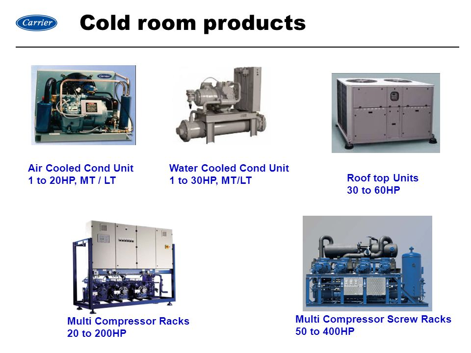 Cold room products Air Cooled Cond Unit 1 to 20HP, MT / LT Water Cooled Cond Unit 1 to 30HP, MT/LT Multi Compressor Racks 20 to 200HP Roof top Units 30 to 60HP Multi Compressor Screw Racks 50 to 400HP