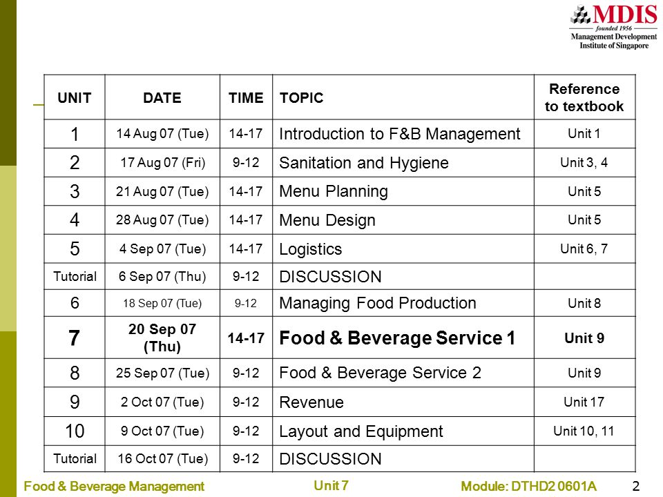 Module: DTHD2 0601AFood & Beverage Management Unit 7 2 UNITDATETIMETOPIC Reference to textbook 1 14 Aug 07 (Tue)14-17 Introduction to F&B Management U