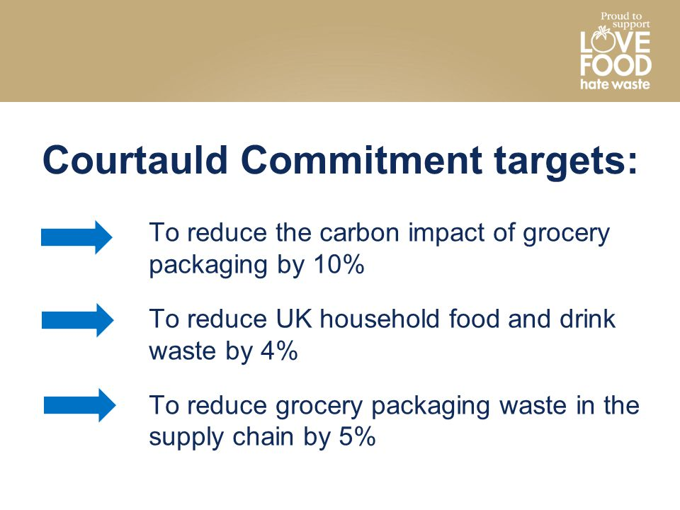 Courtauld Commitment targets: To reduce the carbon impact of grocery packaging by 10% To reduce UK household food and drink waste by 4% To reduce groc