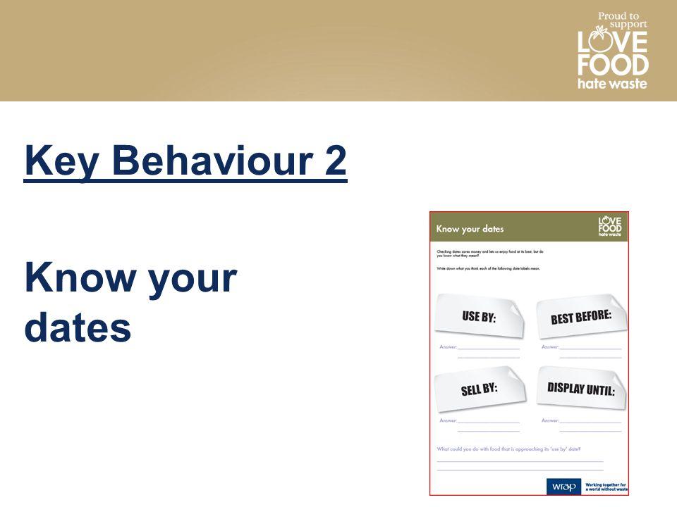 Key Behaviour 2 Know your dates