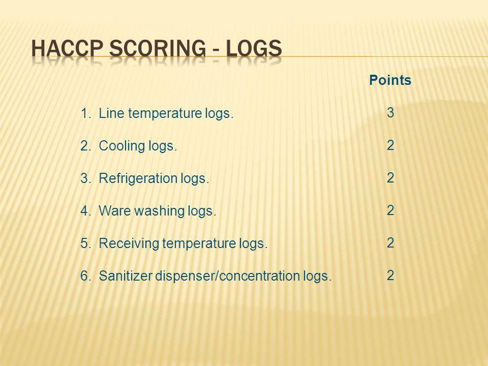 1.Line temperature logs. 2.Cooling logs. 3.Refrigeration logs.