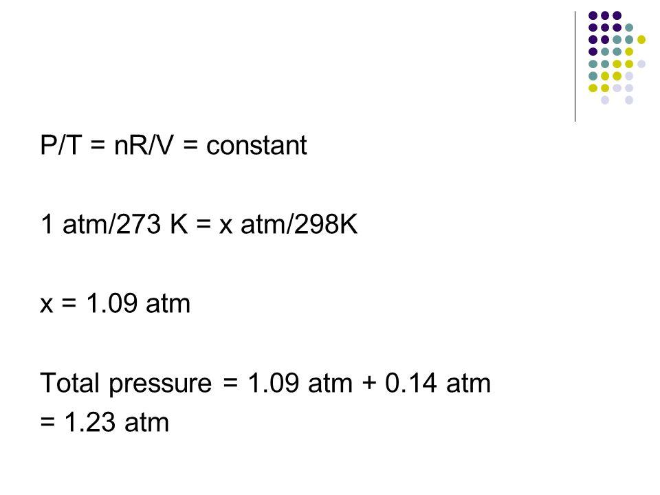 P/T = nR/V = constant 1 atm/273 K = x atm/298K x = 1.09 atm Total pressure = 1.09 atm + 0.14 atm = 1.23 atm