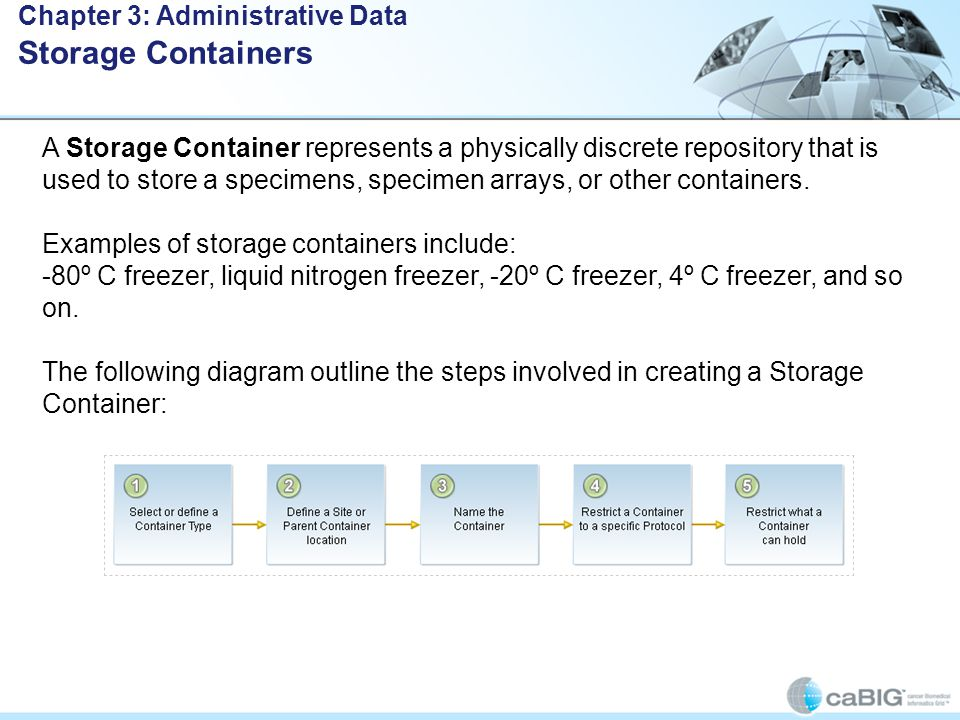 A Storage Container represents a physically discrete repository that is used to store a specimens, specimen arrays, or other containers.