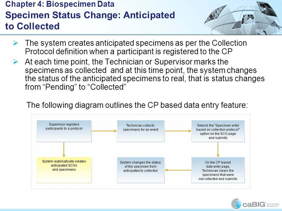  The system creates anticipated specimens as per the Collection Protocol definition when a participant is registered to the CP  At each time point, the Technician or Supervisor marks the specimens as collected and at this time point, the system changes the status of the anticipated specimens to real, that is status changes from Pending to Collected The following diagram outlines the CP based data entry feature: Chapter 4: Biospecimen Data Specimen Status Change: Anticipated to Collected
