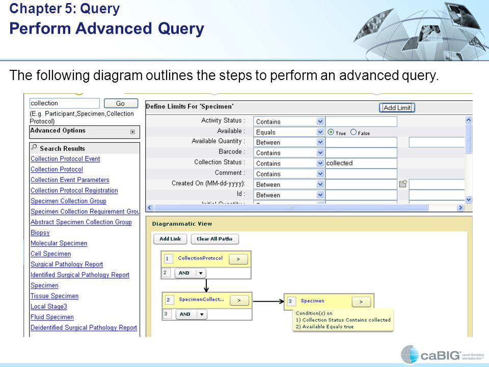 The following diagram outlines the steps to perform an advanced query.