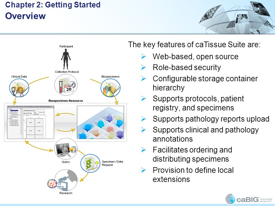  Web-based, open source  Role-based security  Configurable storage container hierarchy  Supports protocols, patient registry, and specimens  Supports pathology reports upload  Supports clinical and pathology annotations  Facilitates ordering and distributing specimens  Provision to define local extensions The key features of caTissue Suite are: Chapter 2: Getting Started Overview