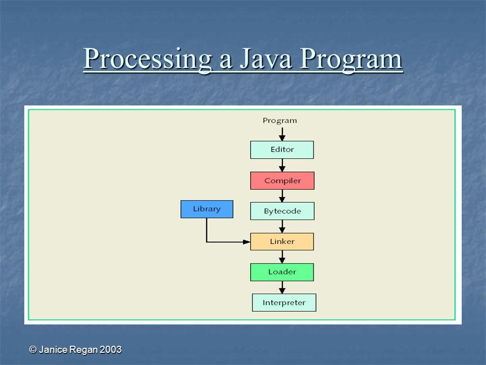 © Janice Regan 2003 Processing a Java Program