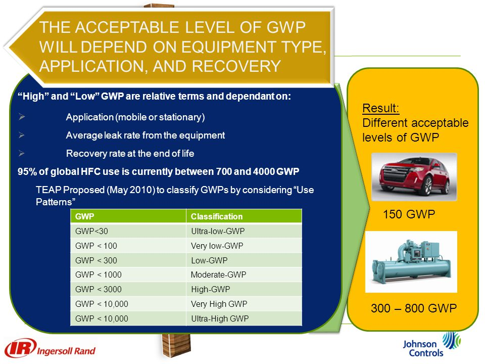 """High"" and ""Low"" GWP are relative terms and dependant on:  Application (mobile or stationary)  Average leak rate from the equipment  Recovery rate"