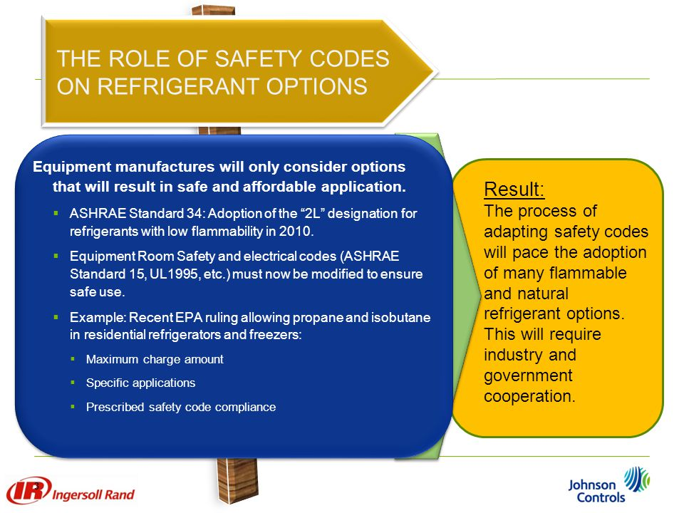 Next Generation Low GWP Refrigerants: Natural Refrigerants: (NH3, CO2, Hydrocarbons, etc.) Properties and characteristics have not changed: Flammability Toxicity High Working Pressure Low Efficiency Our ability to engineer solutions has improved since the early 1900s---Primarily Refrigeration and mobile AC applications.