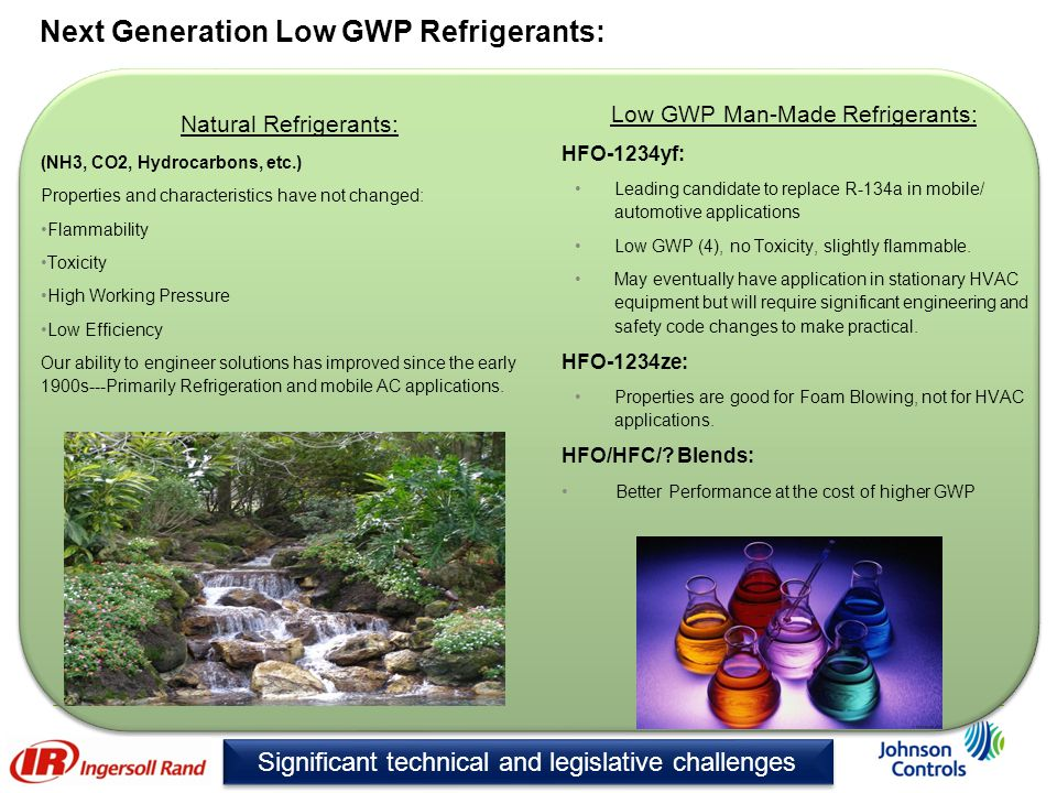 Next Generation Low GWP Refrigerants: Natural Refrigerants: (NH3, CO2, Hydrocarbons, etc.) Properties and characteristics have not changed: Flammabili