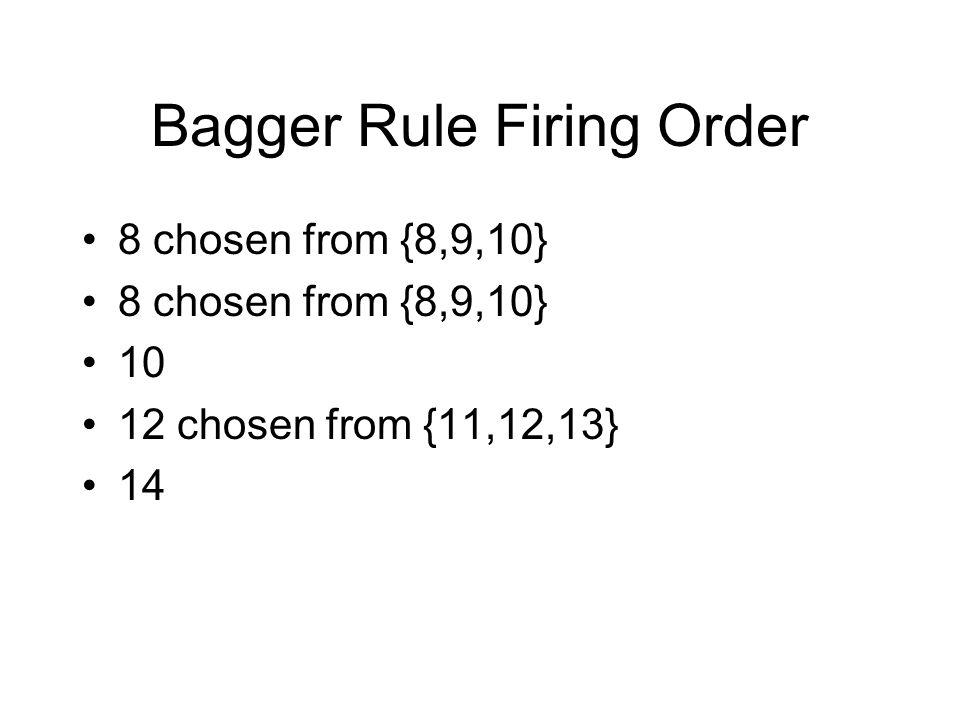 Bagger Rule Firing Order 8 chosen from {8,9,10} 10 12 chosen from {11,12,13} 14