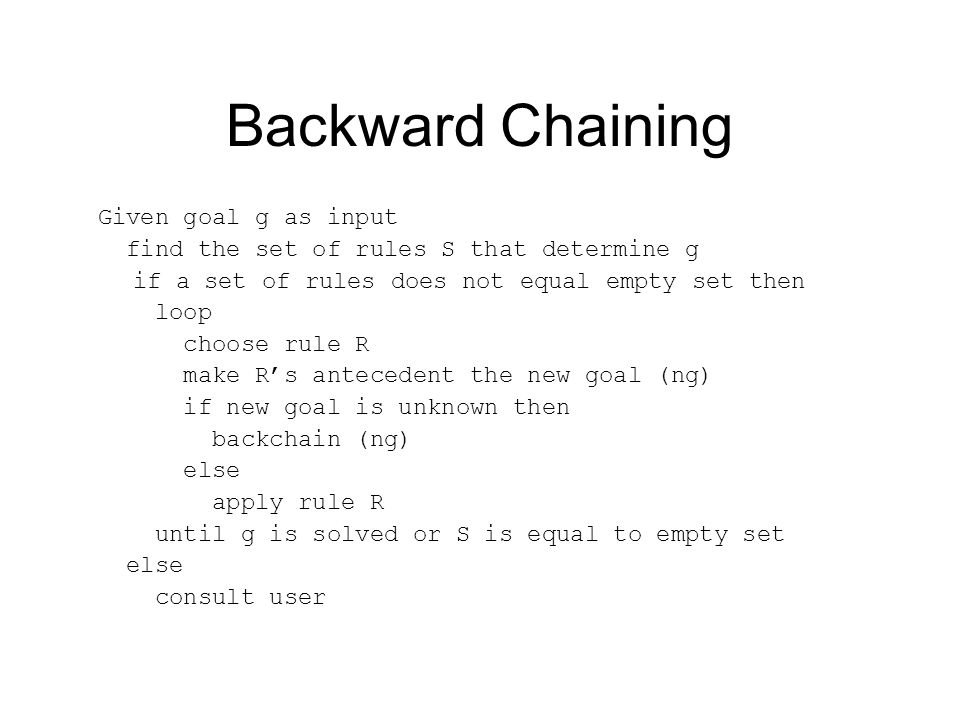 Backward Chaining Given goal g as input find the set of rules S that determine g if a set of rules does not equal empty set then loop choose rule R make R's antecedent the new goal (ng) if new goal is unknown then backchain (ng) else apply rule R until g is solved or S is equal to empty set else consult user