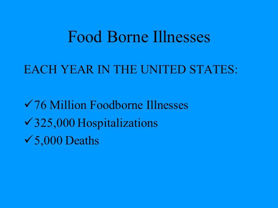 Food Borne Illnesses EACH YEAR IN THE UNITED STATES: 7 6 Million Foodborne Illnesses 3 25,000 Hospitalizations 5,000 Deaths