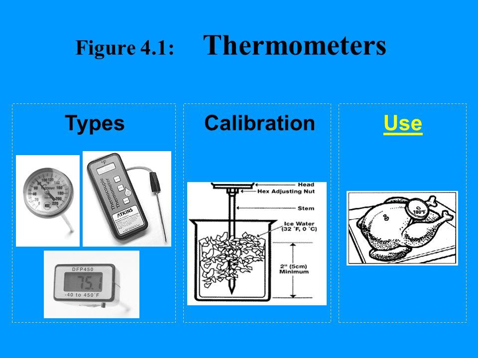Figure 4.1: Thermometers TypesCalibrationUse