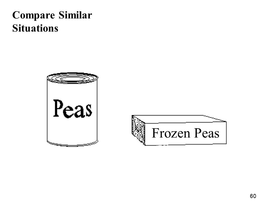 60 Compare Similar Situations Frozen Peas
