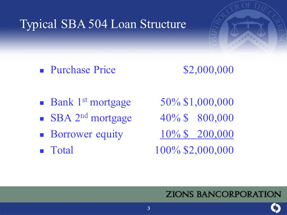 3 Purchase Price$2,000,000 Bank 1 st mortgage 50%$1,000,000 SBA 2 nd mortgage 40%$ 800,000 Borrower equity 10%$ 200,000 Total100%$2,000,000 Typical SBA 504 Loan Structure