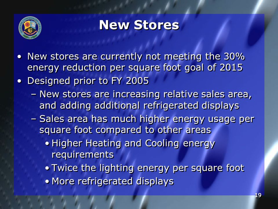 19 New Stores New stores are currently not meeting the 30% energy reduction per square foot goal of 2015 Designed prior to FY 2005 – –New stores are increasing relative sales area, and adding additional refrigerated displays – –Sales area has much higher energy usage per square foot compared to other areas Higher Heating and Cooling energy requirements Twice the lighting energy per square foot More refrigerated displays New stores are currently not meeting the 30% energy reduction per square foot goal of 2015 Designed prior to FY 2005 – –New stores are increasing relative sales area, and adding additional refrigerated displays – –Sales area has much higher energy usage per square foot compared to other areas Higher Heating and Cooling energy requirements Twice the lighting energy per square foot More refrigerated displays