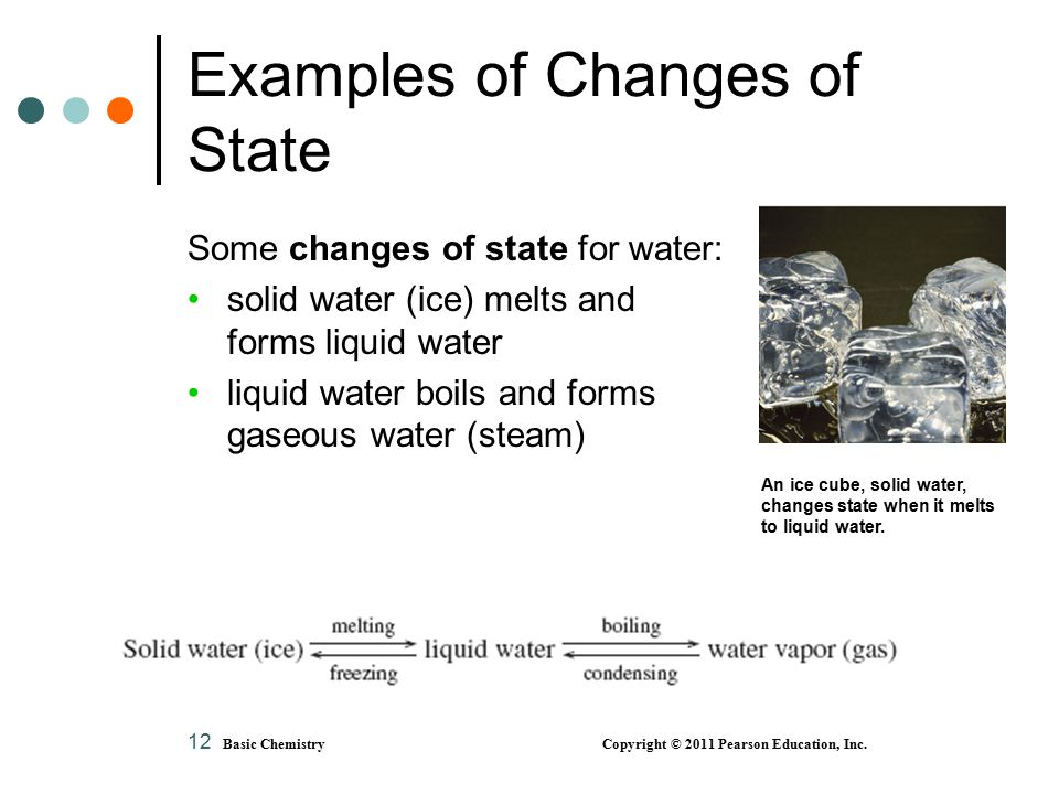 12 Examples of Changes of State Some changes of state for water: solid water (ice) melts and forms liquid water liquid water boils and forms gaseous water (steam) Basic Chemistry Copyright © 2011 Pearson Education, Inc.