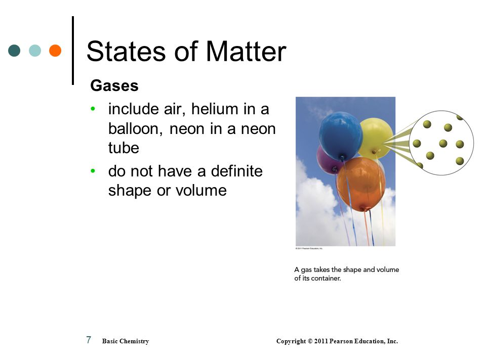 7 States of Matter Gases include air, helium in a balloon, neon in a neon tube do not have a definite shape or volume Basic Chemistry Copyright © 2011 Pearson Education, Inc.