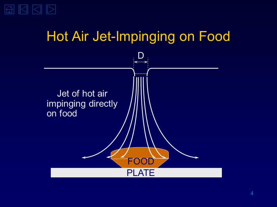 4 FOOD PLATE D Hot Air Jet-Impinging on Food Jet of hot air impinging directly on food