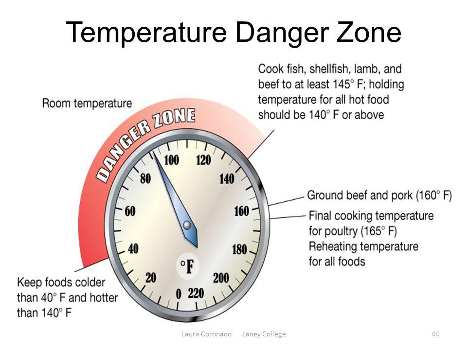 Temperature Danger Zone Laura Coronado Laney College44